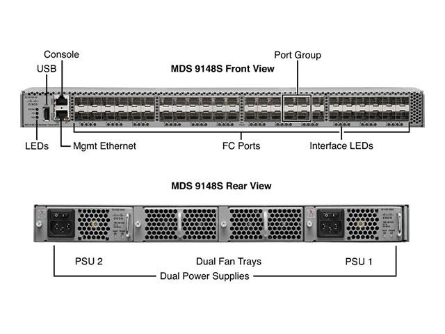 Cisco-MDS-9148S-