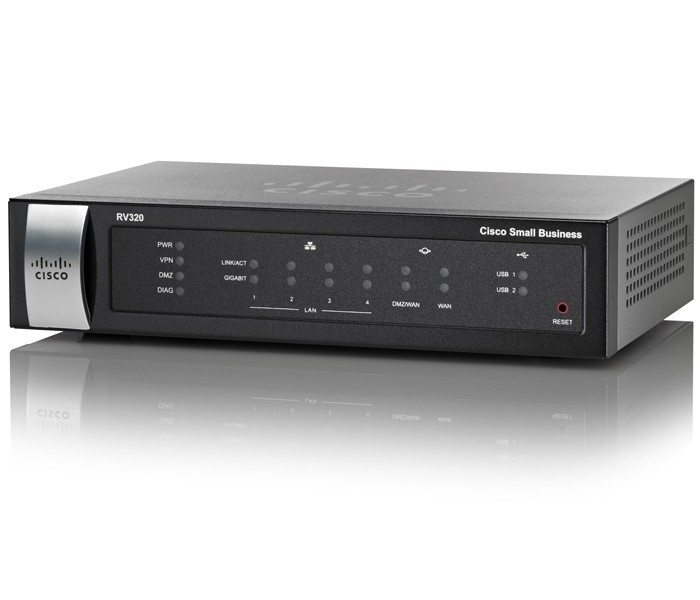 Cisco-RV-Series