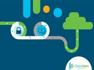 Cisco-START-
